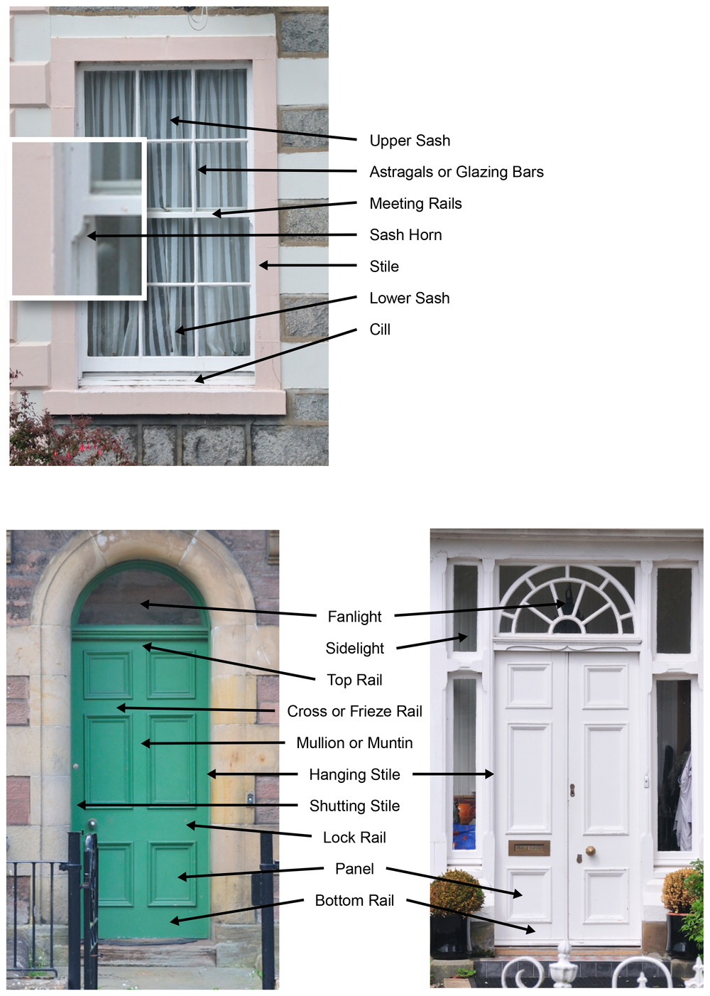 The anatomy of a traditional sash and case window and traditional doors.  sc 1 st  The Highland Council Consultation Portal & The Highland Council - Historic Windows and Doors - 3 Repair and ...